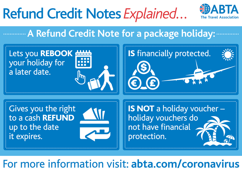 Refund Credit Note infographic